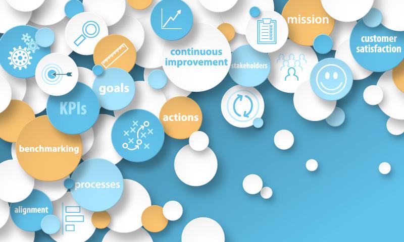 Marketing KPI Framework