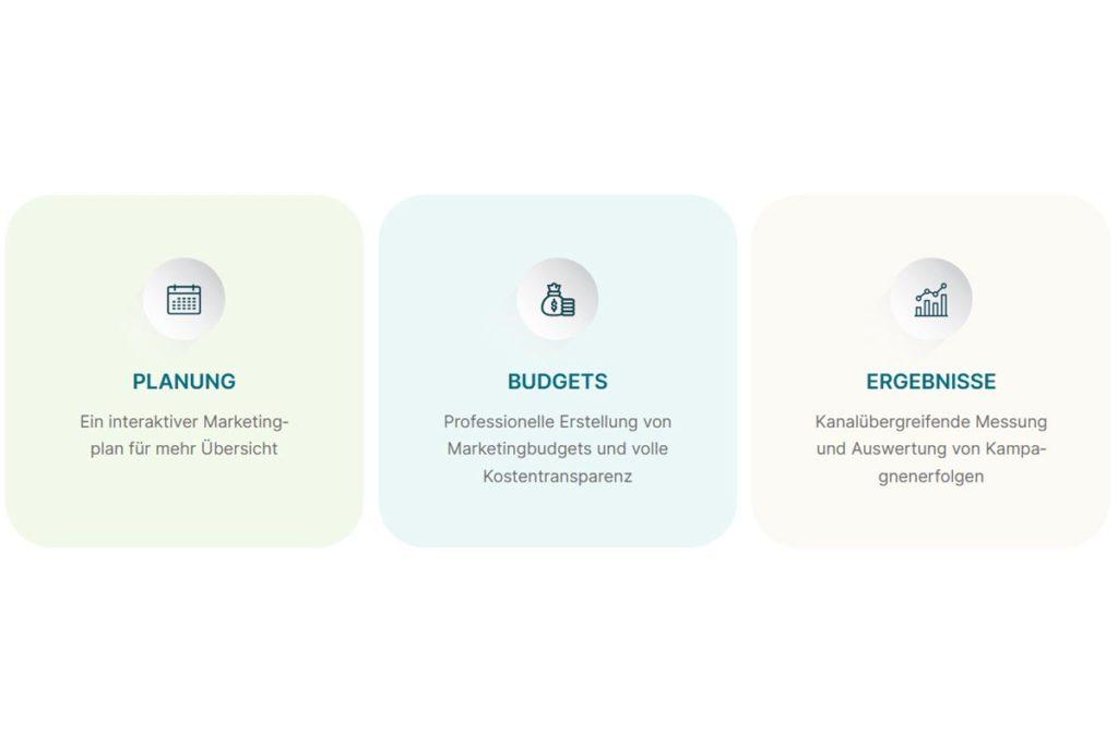 Die 3 Säulen von Marketing Resource Management